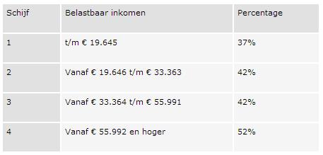 Inkomstenbelasting 2013